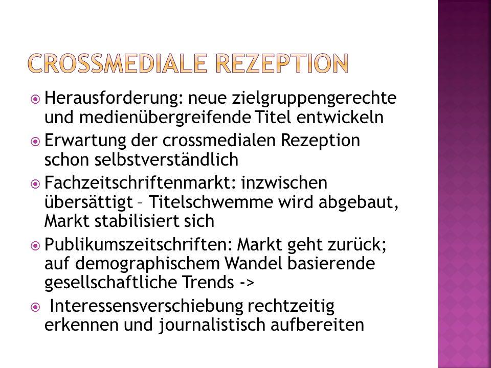 Herausforderung: neue zielgruppengerechte und medienübergreifende Titel entwickeln Erwartung der crossmedialen Rezeption schon selbstverständlich Fachzeitschriftenmarkt: inzwischen übersättigt – Titelschwemme wird abgebaut, Markt stabilisiert sich Publikumszeitschriften: Markt geht zurück; auf demographischem Wandel basierende gesellschaftliche Trends -> Interessensverschiebung rechtzeitig erkennen und journalistisch aufbereiten