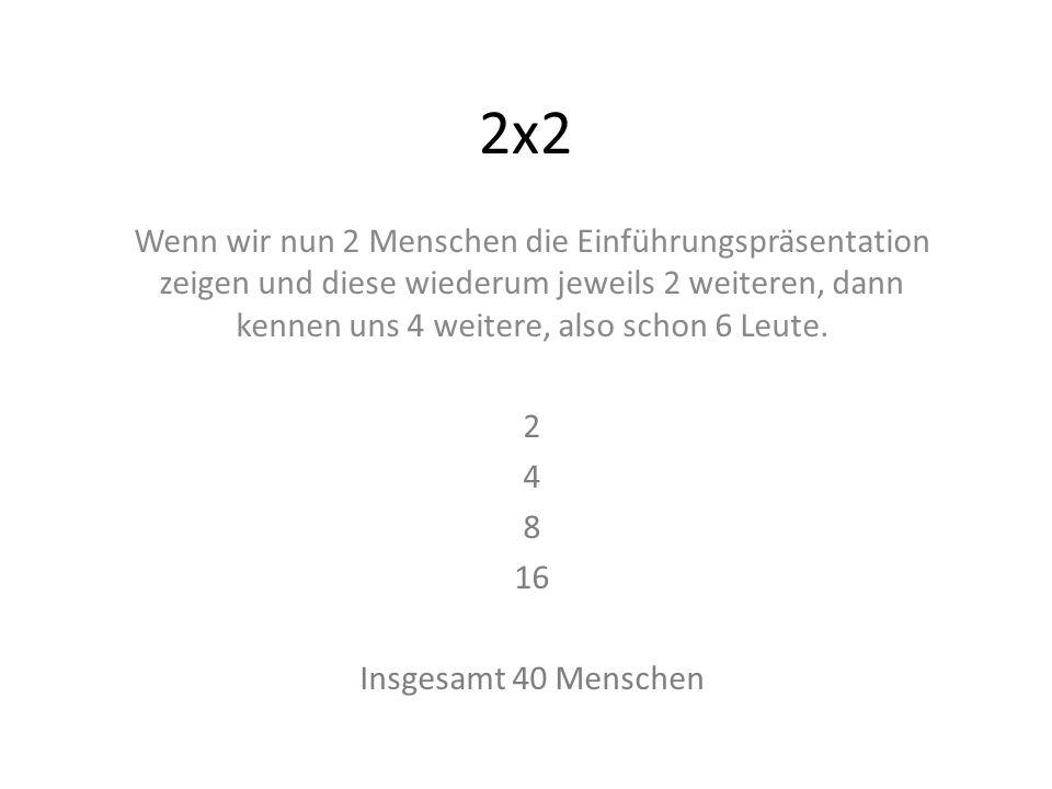 2x2 Wenn wir nun 2 Menschen die Einführungspräsentation zeigen und diese wiederum jeweils 2 weiteren, dann kennen uns 4 weitere, also schon 6 Leute. 2