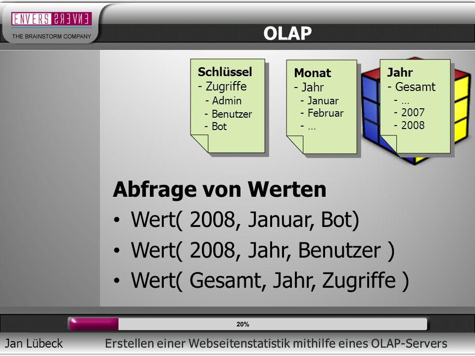 Jan Lübeck Abfrage von Werten Wert( 2008, Januar, Bot) Wert( 2008, Jahr, Benutzer ) Wert( Gesamt, Jahr, Zugriffe ) OLAP Monat - Jahr - Januar - Februar - … Monat - Jahr - Januar - Februar - … Jahr - Gesamt - … - 2007 - 2008 Jahr - Gesamt - … - 2007 - 2008 Schlüssel - Zugriffe - Admin - Benutzer - Bot Schlüssel - Zugriffe - Admin - Benutzer - Bot