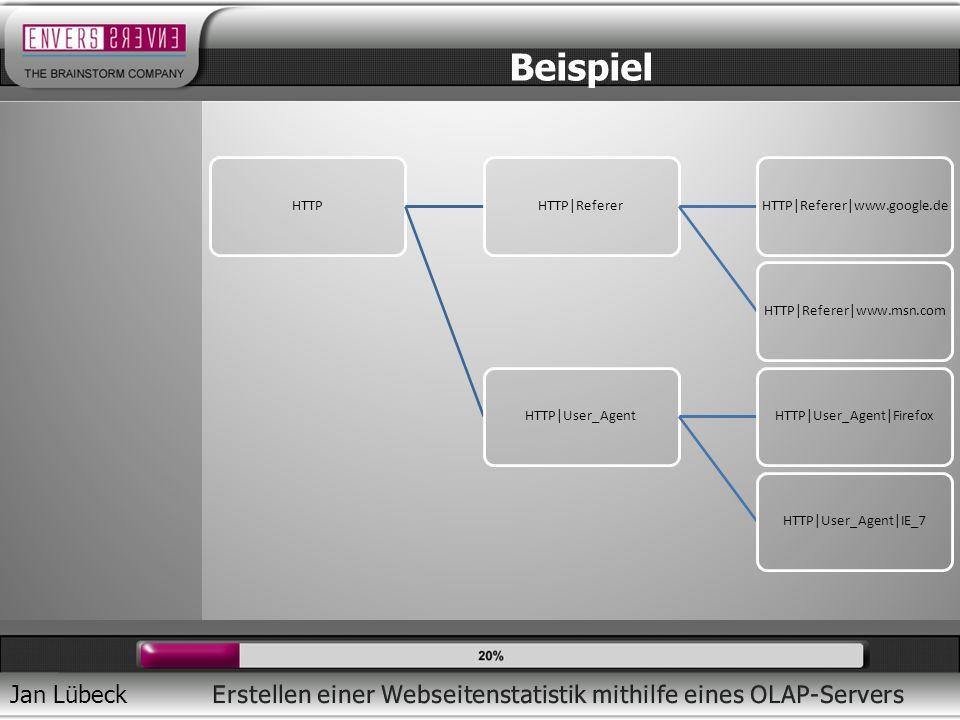 Jan Lübeck Beispiel HTTPHTTP|RefererHTTP|Referer|www.google.deHTTP|Referer|www.msn.comHTTP|User_AgentHTTP|User_Agent|FirefoxHTTP|User_Agent|IE_7