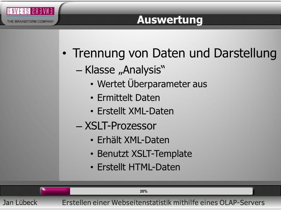 Jan Lübeck Trennung von Daten und Darstellung – Klasse Analysis Wertet Überparameter aus Ermittelt Daten Erstellt XML-Daten – XSLT-Prozessor Erhält XML-Daten Benutzt XSLT-Template Erstellt HTML-Daten Auswertung
