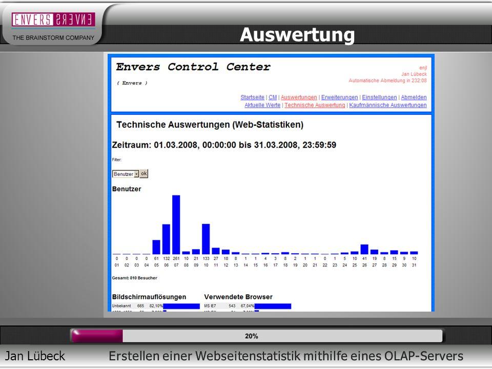 Jan Lübeck Anzeige pro Zeiteinheit: – Benutzerzahlen – Seitenaufrufe – Referer – Javascript – Bildschirmauflösung Auswertung