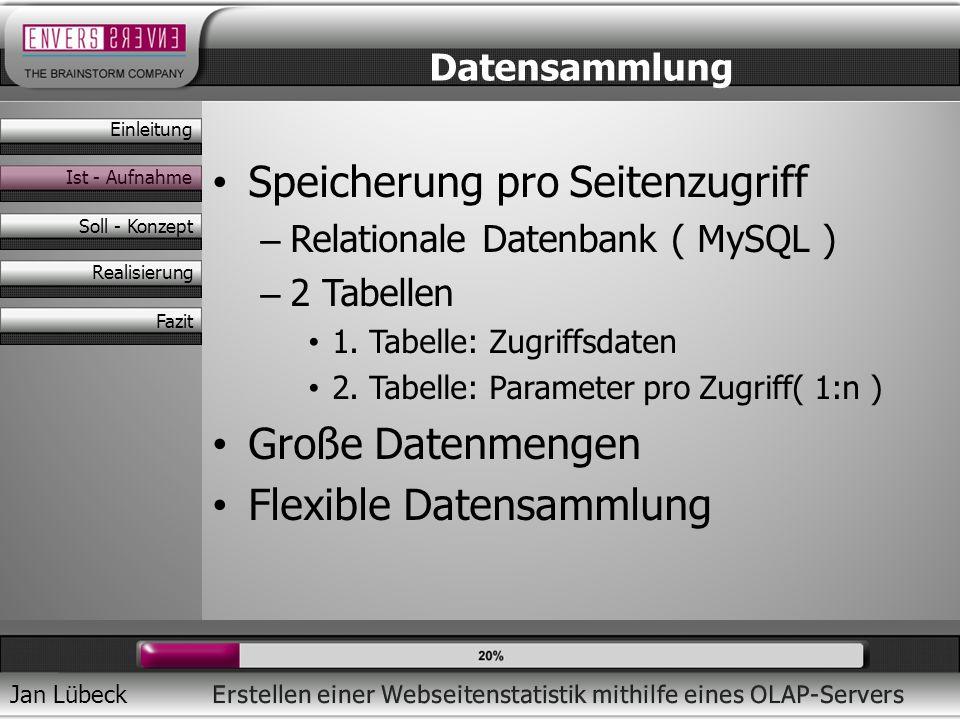 Jan Lübeck Speicherung pro Seitenzugriff – Relationale Datenbank ( MySQL ) – 2 Tabellen 1. Tabelle: Zugriffsdaten 2. Tabelle: Parameter pro Zugriff( 1