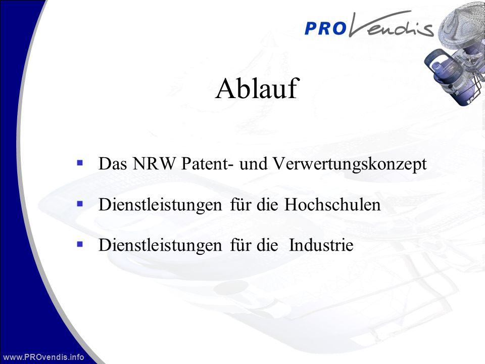 www.PROvendis.info Ablauf Das NRW Patent- und Verwertungskonzept Dienstleistungen für die Hochschulen Dienstleistungen für die Industrie