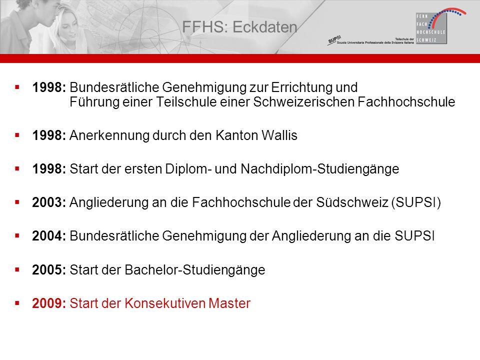 1998: Bundesrätliche Genehmigung zur Errichtung und Führung einer Teilschule einer Schweizerischen Fachhochschule 1998: Anerkennung durch den Kanton W