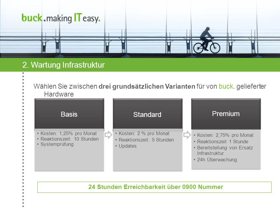 2. Wartung Infrastruktur Wählen Sie zwischen drei grundsätzlichen Varianten für von buck. gelieferter Hardware Basis Kosten: 1,25% pro Monat Reaktions