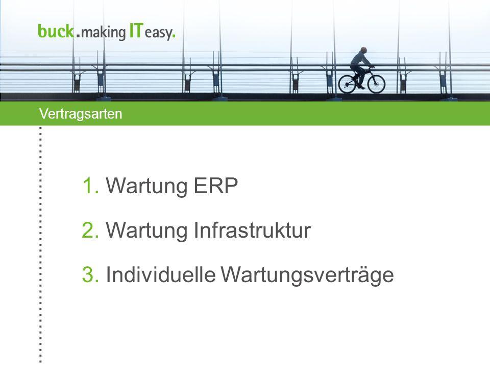 Vertragsarten 1. Wartung ERP 2. Wartung Infrastruktur 3. Individuelle Wartungsverträge