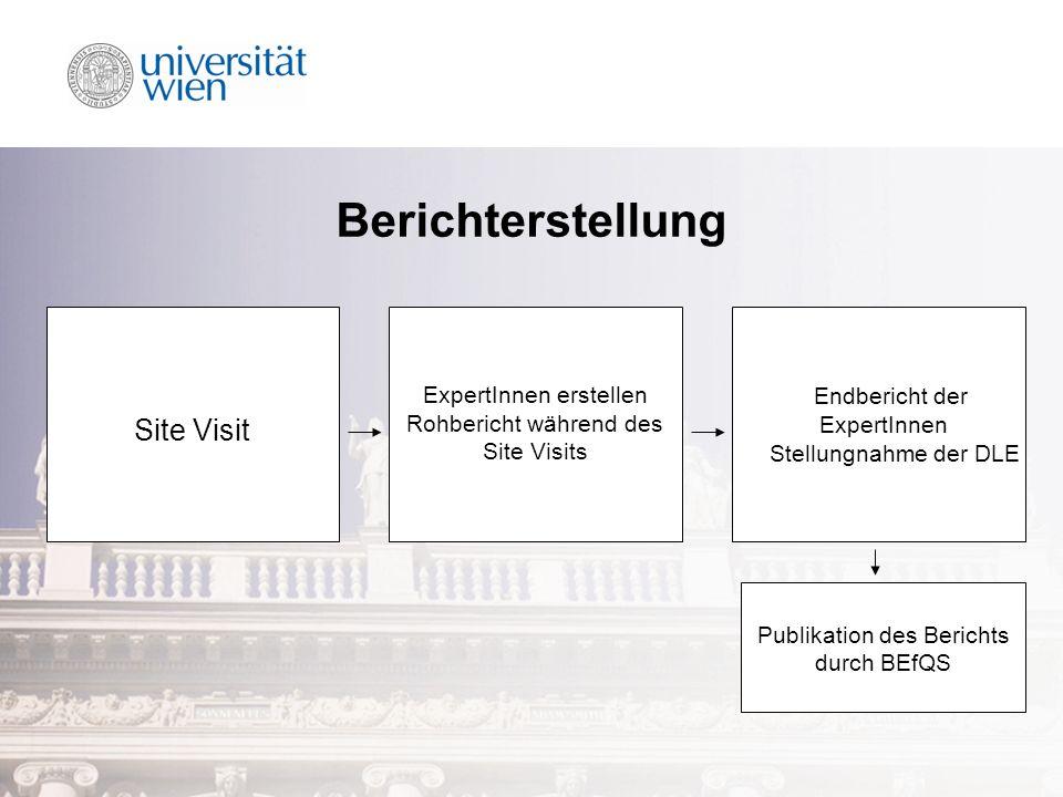 Berichterstellung Site Visit ExpertInnen erstellen Rohbericht während des Site Visits Endbericht der ExpertInnen Stellungnahme der DLE Publikation des Berichts durch BEfQS