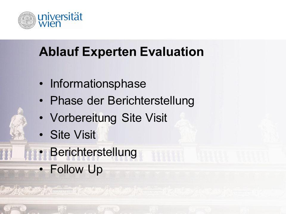 Ablauf Experten Evaluation Informationsphase Phase der Berichterstellung Vorbereitung Site Visit Site Visit Berichterstellung Follow Up