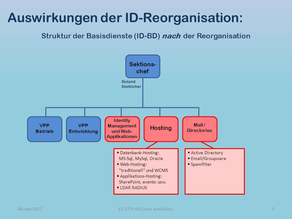 Auswirkungen der ID-Reorganisation: Struktur der Basisdienste (ID-BD) nach der Reorganisation Sektions- chef VPP Betrieb VPP Entwicklung Mail / Directories Roland Dietlicher Datenbank-Hosting: MS-Sql, MySql, Oracle Web-Hosting: traditionell und WCMS Applikations-Hosting: SharePoint, evento usw.