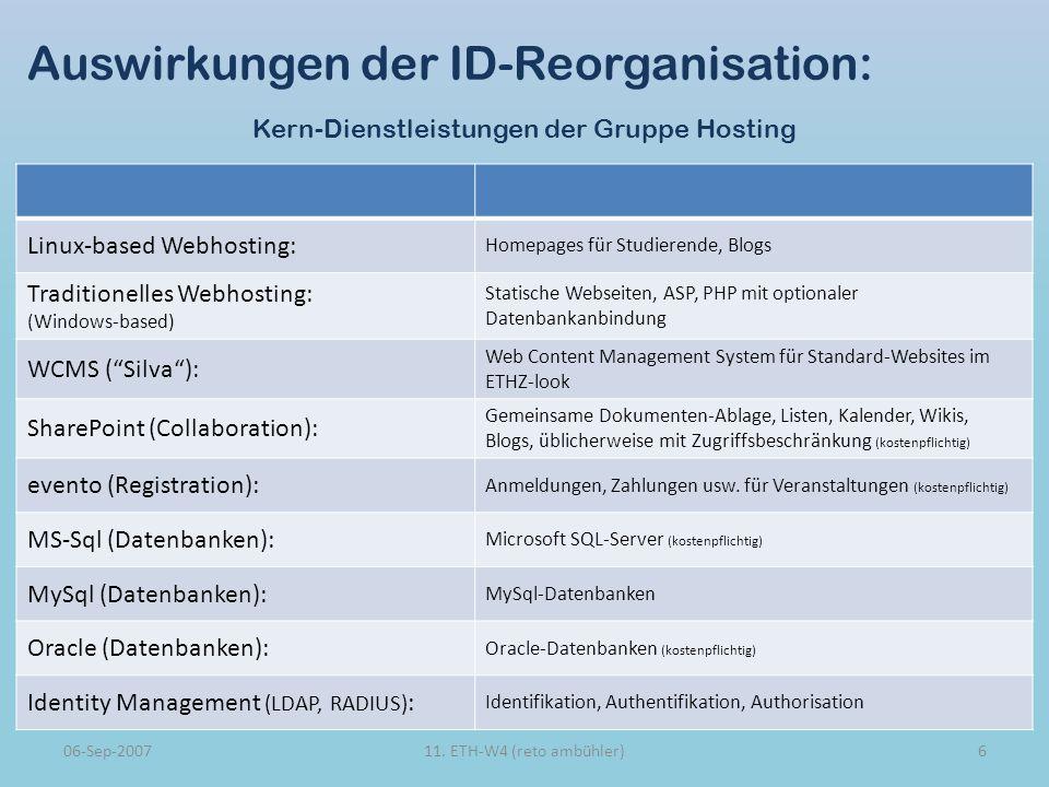 Auswirkungen der ID-Reorganisation: Kern-Dienstleistungen der Gruppe Hosting Linux-based Webhosting: Homepages für Studierende, Blogs Traditionelles Webhosting: (Windows-based) Statische Webseiten, ASP, PHP mit optionaler Datenbankanbindung WCMS (Silva): Web Content Management System für Standard-Websites im ETHZ-look SharePoint (Collaboration): Gemeinsame Dokumenten-Ablage, Listen, Kalender, Wikis, Blogs, üblicherweise mit Zugriffsbeschränkung (kostenpflichtig) evento (Registration): Anmeldungen, Zahlungen usw.