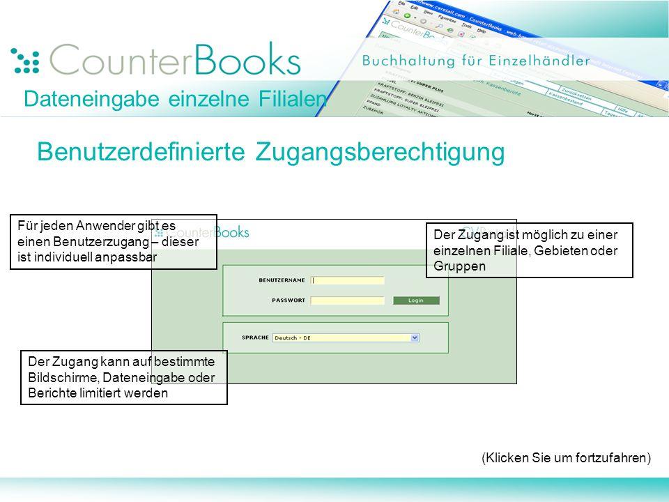 Dateneingabe einzelne Filialen Benutzerdefinierte Zugangsberechtigung Für jeden Anwender gibt es einen Benutzerzugang – dieser ist individuell anpassb