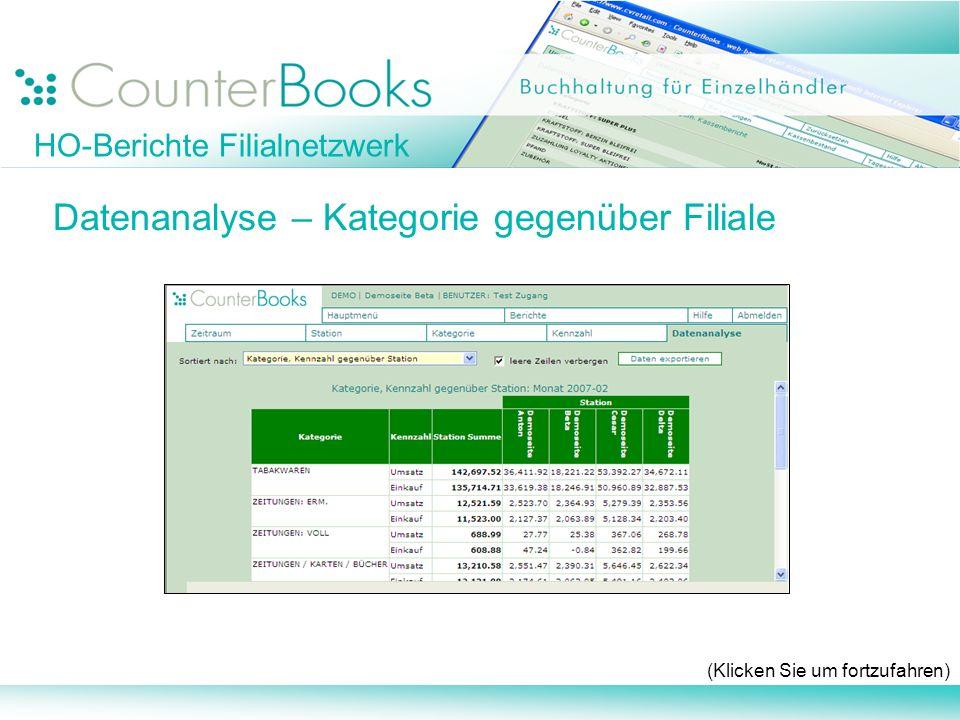 HO-Berichte Filialnetzwerk Datenanalyse – Kategorie gegenüber Filiale (Klicken Sie um fortzufahren)