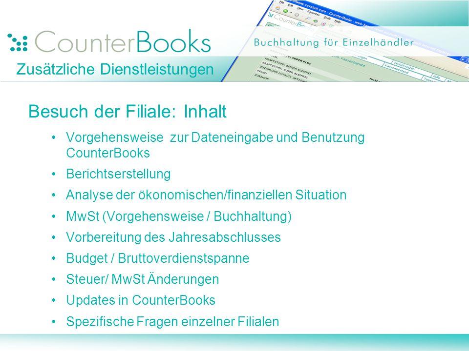 Zusätzliche Dienstleistungen Besuch der Filiale: Inhalt Vorgehensweise zur Dateneingabe und Benutzung CounterBooks Berichtserstellung Analyse der ökon