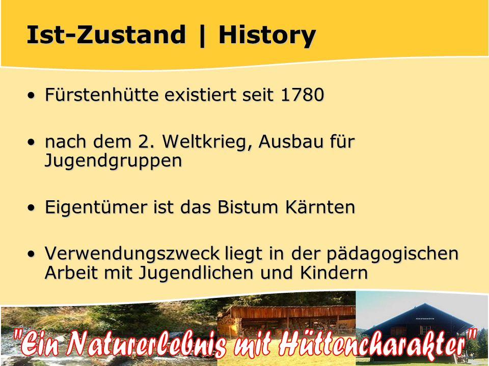 Ist-Zustand | History Fürstenhütte existiert seit 1780Fürstenhütte existiert seit 1780 nach dem 2.