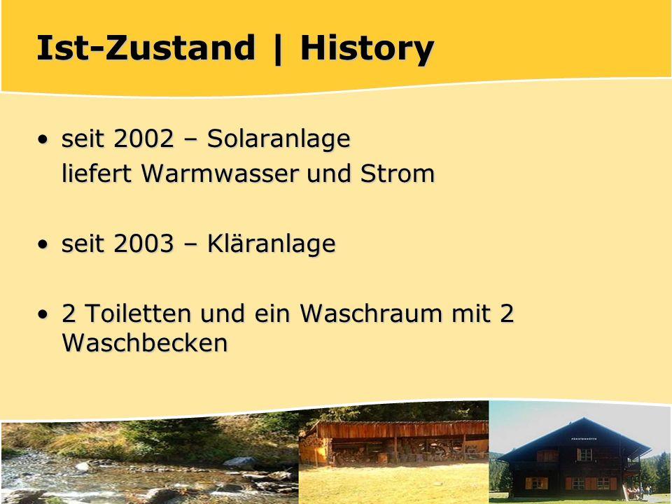 Ist-Zustand | History seit 2002 – Solaranlageseit 2002 – Solaranlage liefert Warmwasser und Strom seit 2003 – Kläranlageseit 2003 – Kläranlage 2 Toiletten und ein Waschraum mit 2 Waschbecken2 Toiletten und ein Waschraum mit 2 Waschbecken