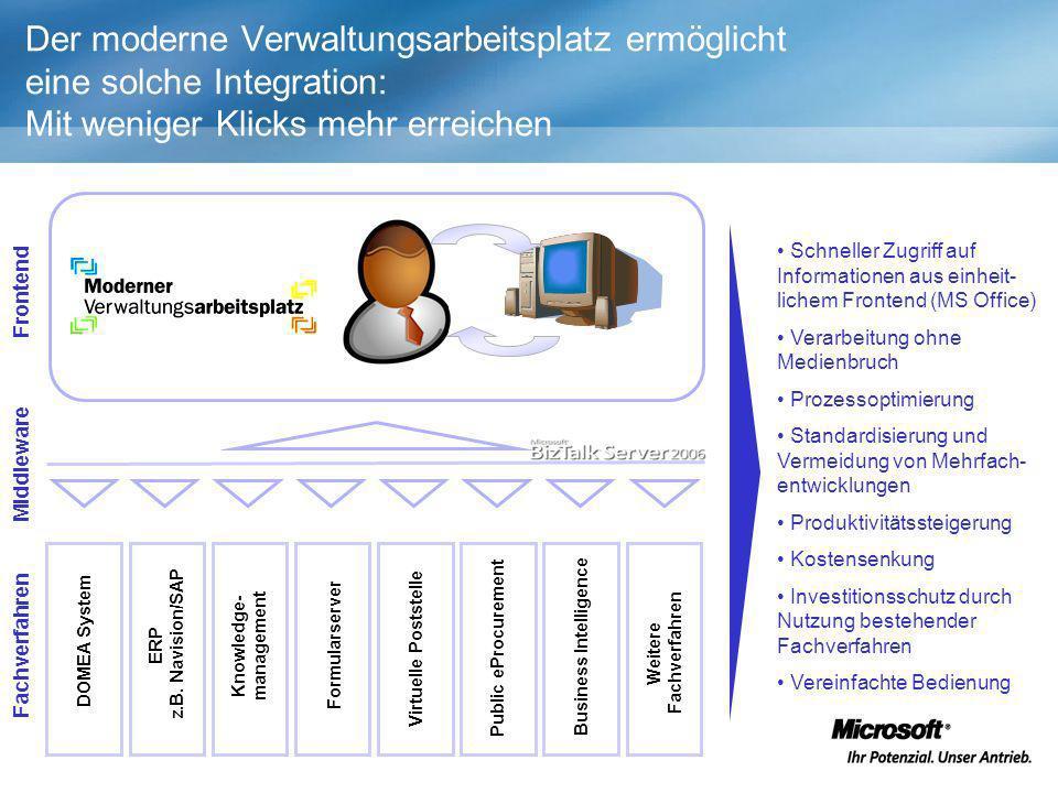 Der moderne Verwaltungsarbeitsplatz ermöglicht eine solche Integration: Mit weniger Klicks mehr erreichen Fachverfahren DOMEA System ERP z.B. Navision