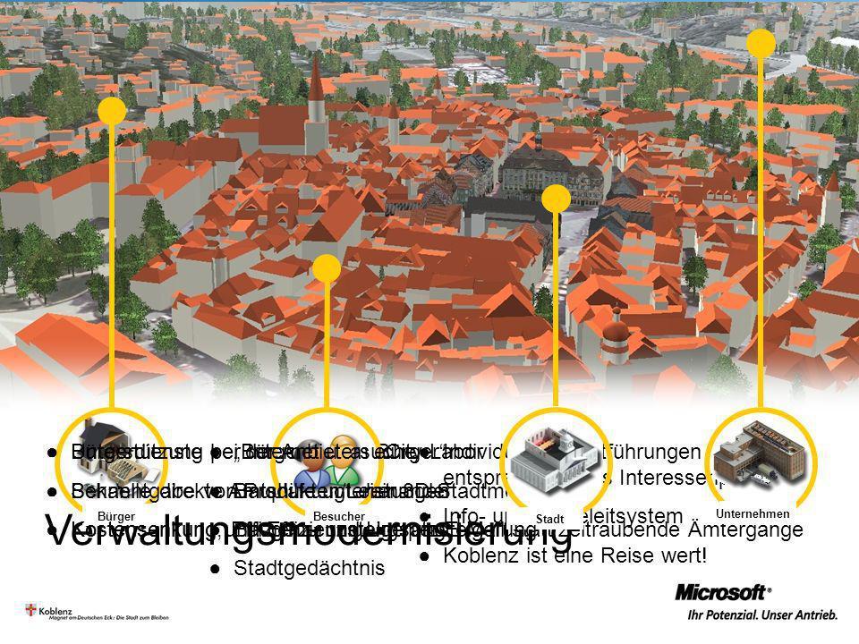 Verwaltungsmodernisierung Bürger helfen Bürger Bauplanung über 3D-Stadtmodell Baugenehmigung per E-Mail statt zeitraubende Ämtergänge Stadtgedächtnis