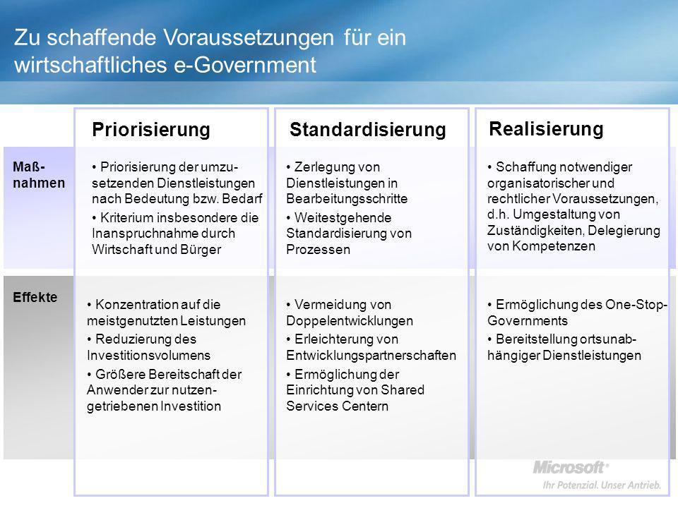Zu schaffende Voraussetzungen für ein wirtschaftliches e-Government PriorisierungStandardisierung Realisierung Maß- nahmen Effekte Priorisierung der u