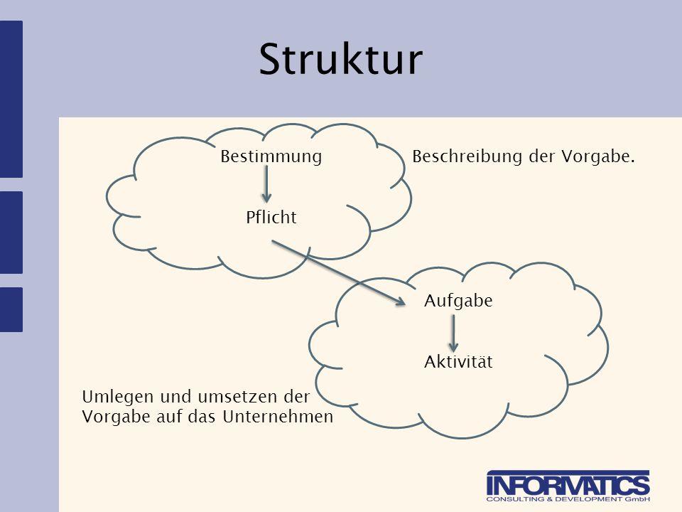 Struktur Bestimmung Pflicht Aufgabe Aktivität Beschreibung der Vorgabe.