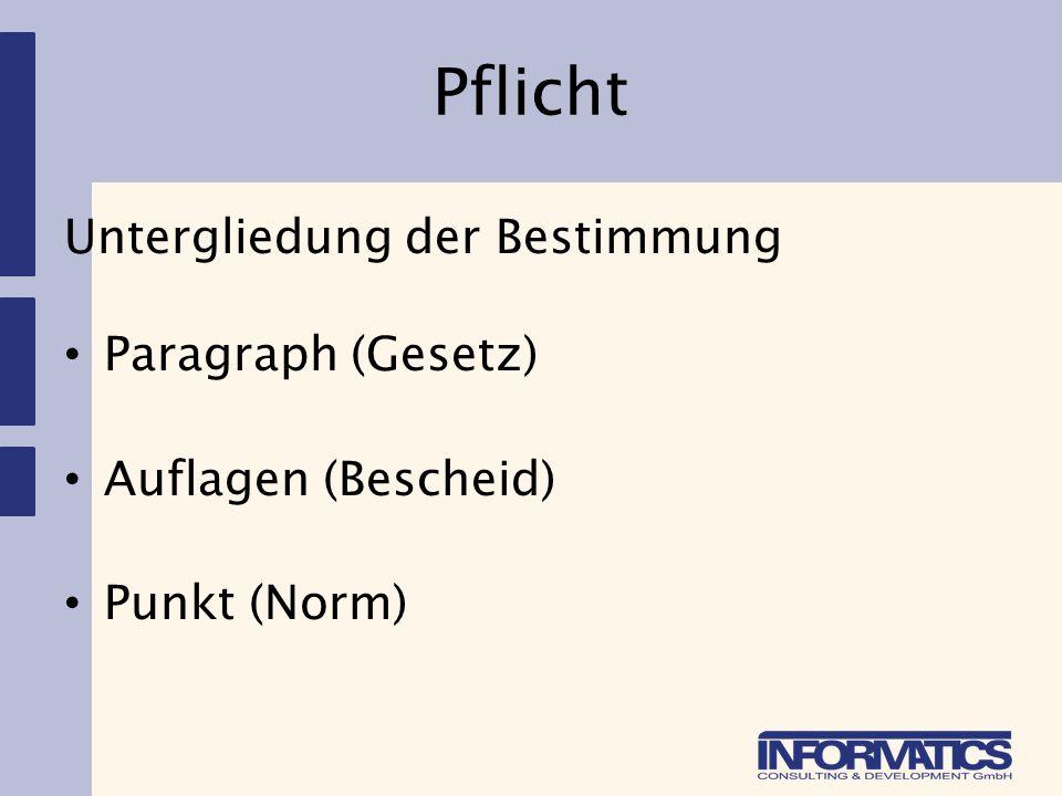 Pflicht Untergliedung der Bestimmung Paragraph (Gesetz) Auflagen (Bescheid) Punkt (Norm)