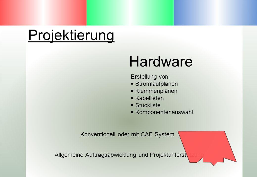 Projektierung Für Steuerungs- und Regelsysteme vom Fabrikat AEG / Modicon / Schneider Electric Fachsprachen DOLOG B AKF ConCept CODESYS UNITY Systemkopplungen Modnet 1/SFB Modbus Plus Profibus Software