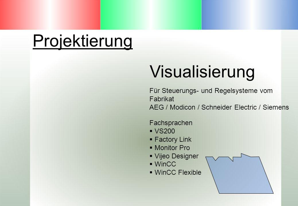 Die Bausteine für Ihre optimale Anlage Hardware Software Visualisierung