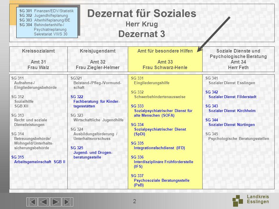 Landkreis Esslingen 13 Weitere Bausteine ? ?