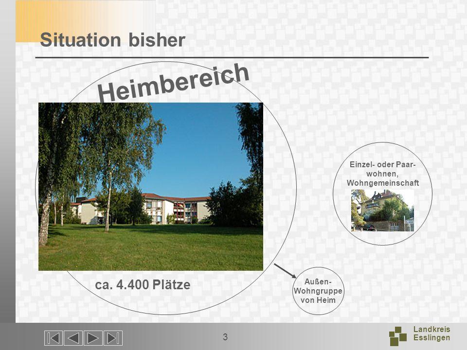 Landkreis Esslingen 3 Situation bisher Einzel- oder Paar- wohnen, Wohngemeinschaft Außen- Wohngruppe von Heim Heimbereich ca.