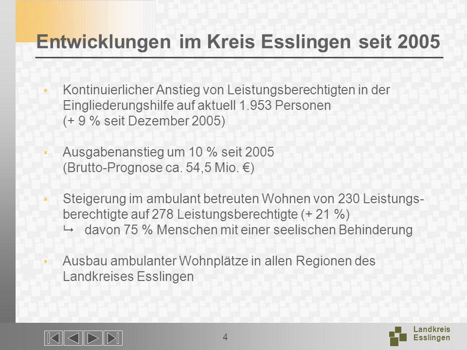 Landkreis Esslingen 4 Entwicklungen im Kreis Esslingen seit 2005 Kontinuierlicher Anstieg von Leistungsberechtigten in der Eingliederungshilfe auf aktuell 1.953 Personen (+ 9 % seit Dezember 2005) Ausgabenanstieg um 10 % seit 2005 (Brutto-Prognose ca.