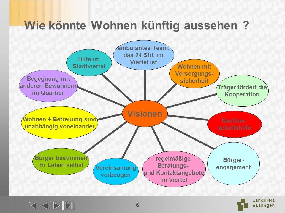 Landkreis Esslingen 6 Wie könnte Wohnen künftig aussehen ?