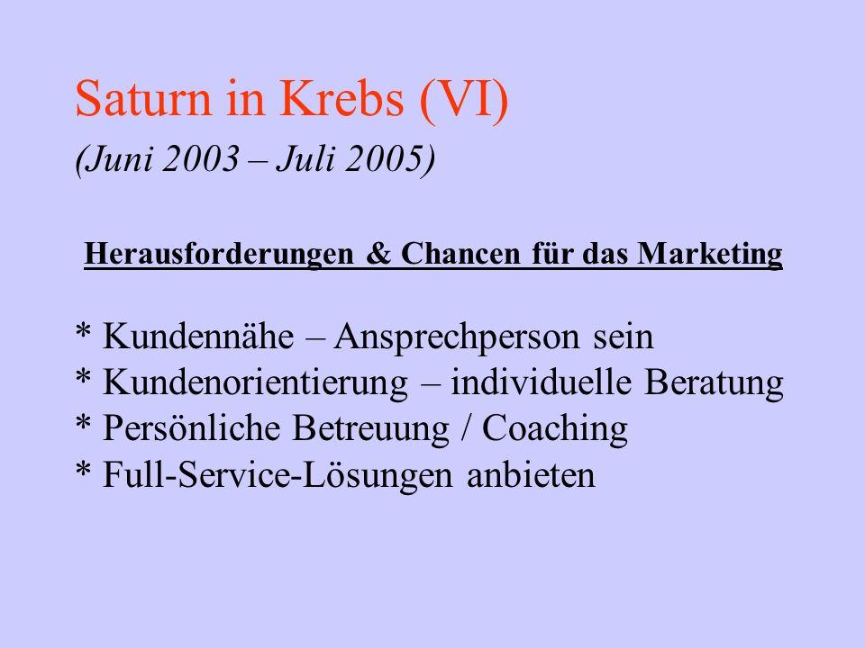 Saturn in Krebs (VI) (Juni 2003 – Juli 2005) Herausforderungen & Chancen für das Marketing * Kundennähe – Ansprechperson sein * Kundenorientierung – i
