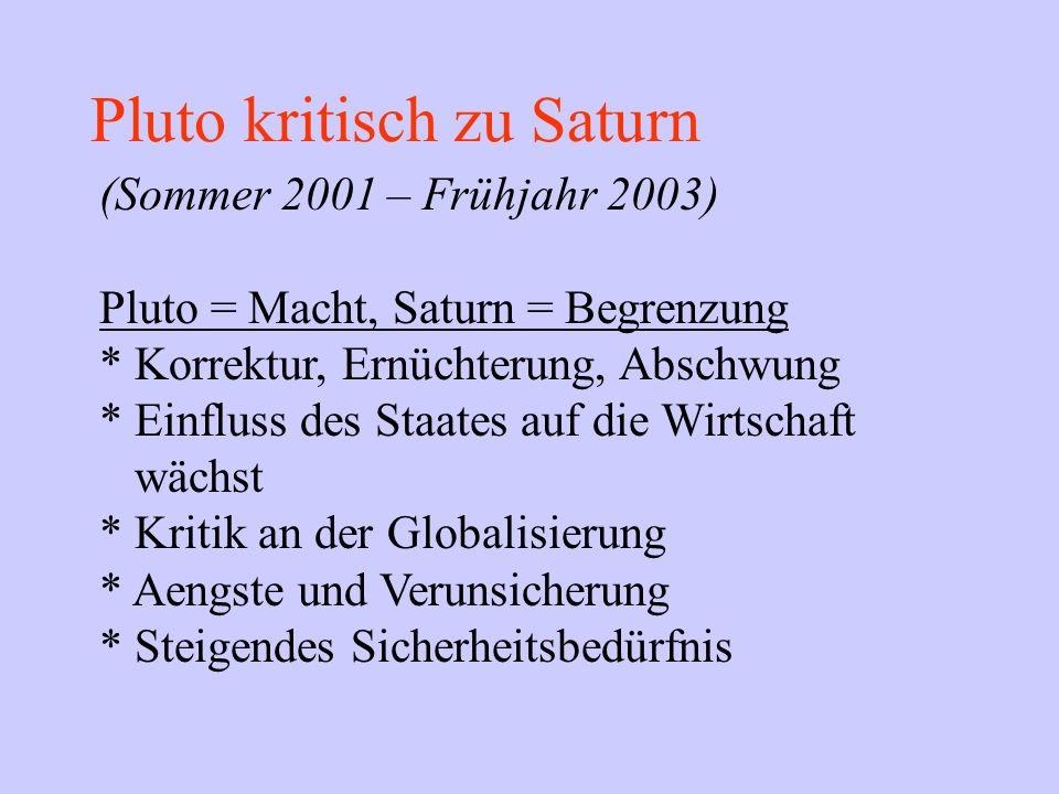 Pluto kritisch zu Saturn (Sommer 2001 – Frühjahr 2003) Pluto = Macht, Saturn = Begrenzung * Korrektur, Ernüchterung, Abschwung * Einfluss des Staates