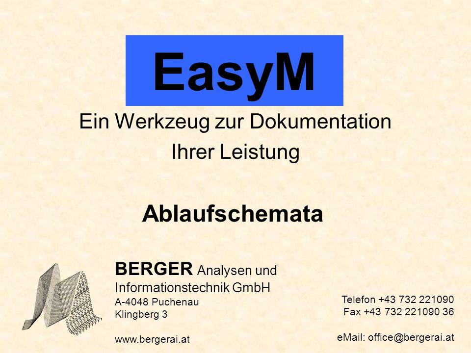 EasyM Anwendung Ereignis ändern Eigene, offene Calls Neues Ereignis erfassen ANWENDUNG Erfassen Sie hier Ihre Leistungen.