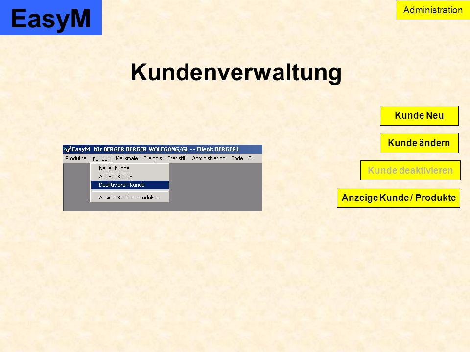 EasyM Kundenverwaltung Administration Anzeige Kunde / Produkte Kunde ändern Kunde Neu Kunde deaktivieren