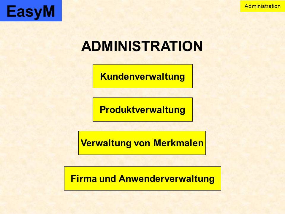 STATISTIK EasyM Statistik Tagesüberblick Auswertungen Selektionskriterium Produkte