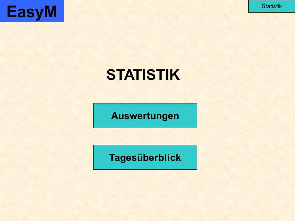 Tagesüberblick Auswertungen STATISTIK EasyM Statistik