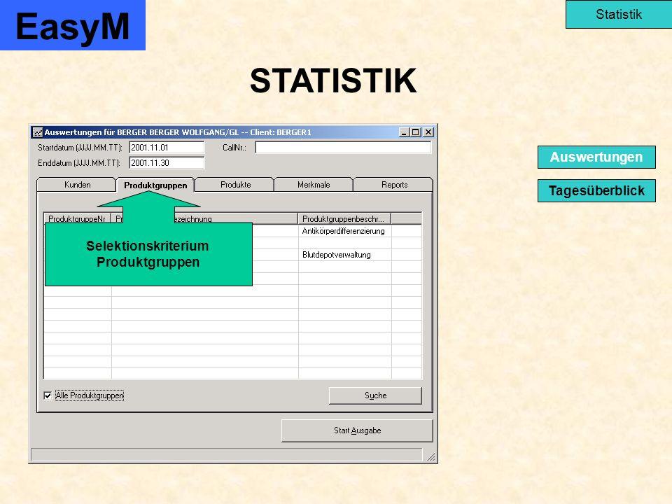 STATISTIK EasyM Statistik Tagesüberblick Auswertungen Selektionskriterium Produktgruppen