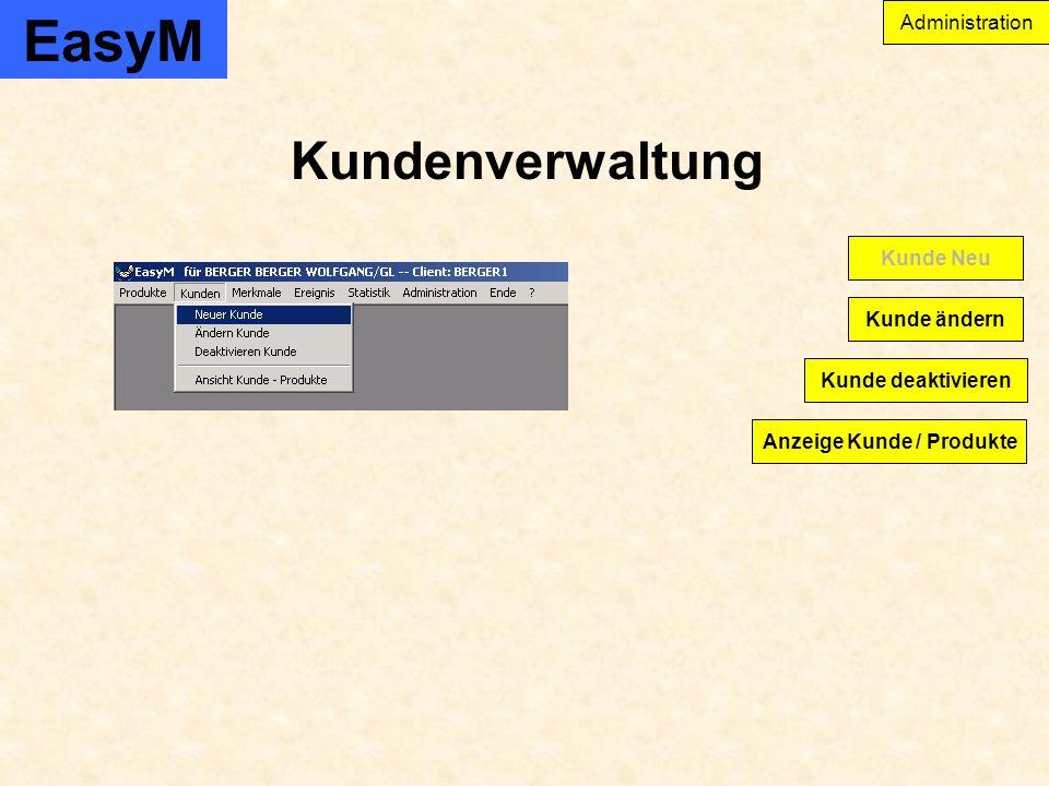 EasyM Kundenverwaltung Administration Anzeige Kunde / Produkte Kunde ändern Kunde Neu Kunde deaktivieren Sie tragen die Kundendaten hier ein....