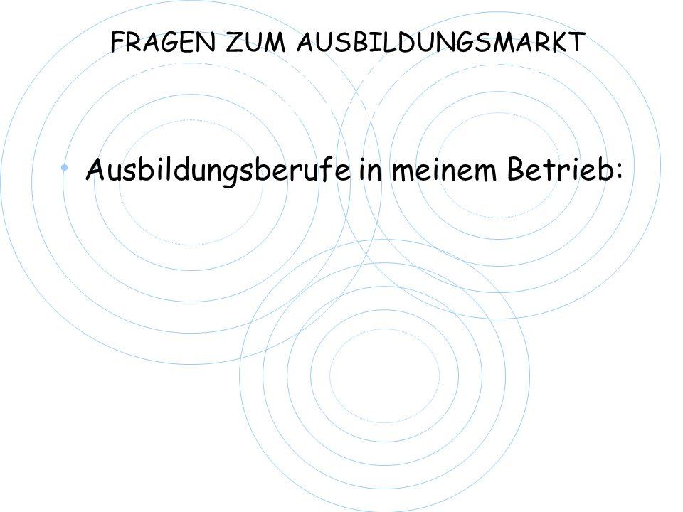 Ausbildungsberufe in meinem Betrieb Ausbildungsberufe in meinem Betrieb: FRAGEN ZUM AUSBILDUNGSMARKT