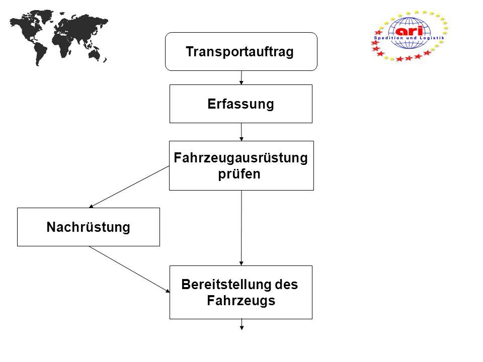 Transportauftrag Erfassung Fahrzeugausrüstung prüfen Nachrüstung Bereitstellung des Fahrzeugs