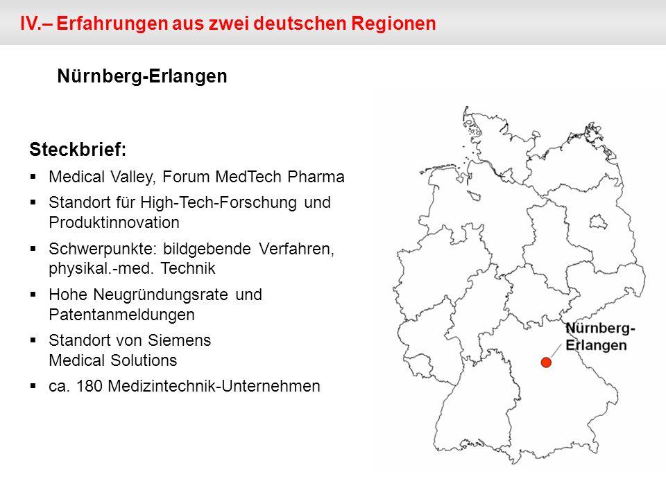 IV.– Erfahrungen aus zwei deutschen Regionen Steckbrief: Medical Valley, Forum MedTech Pharma Standort für High-Tech-Forschung und Produktinnovation Schwerpunkte: bildgebende Verfahren, physikal.-med.