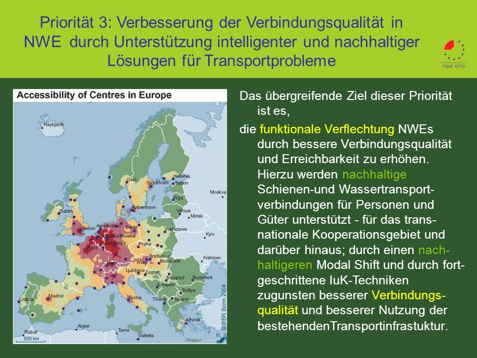 Priorität 3: Verbesserung der Verbindungsqualität in NWE durch Unterstützung intelligenter und nachhaltiger Lösungen für Transportprobleme Das übergre