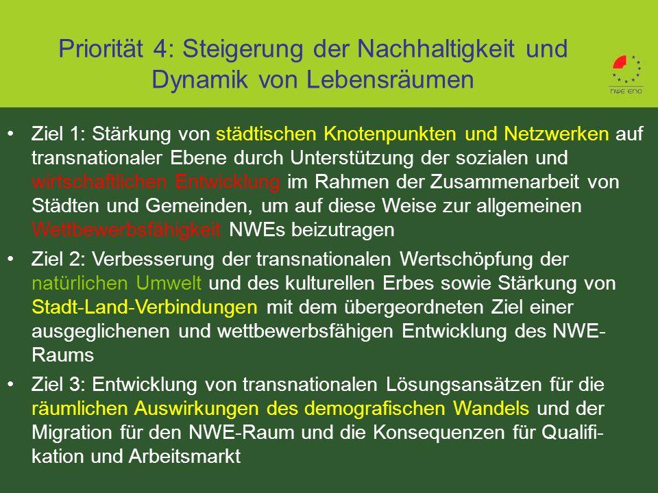 Priorität 4: Steigerung der Nachhaltigkeit und Dynamik von Lebensräumen Ziel 1: Stärkung von städtischen Knotenpunkten und Netzwerken auf transnationa