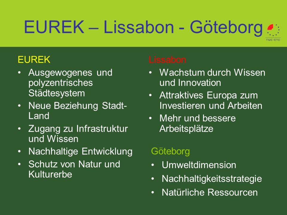 EUREK – Lissabon - Göteborg EUREK Ausgewogenes und polyzentrisches Städtesystem Neue Beziehung Stadt- Land Zugang zu Infrastruktur und Wissen Nachhalt