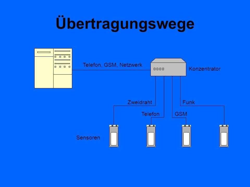 Übertragungswege Zweidraht TelefonGSM Funk Konzentrator Sensoren Telefon, GSM, Netzwerk