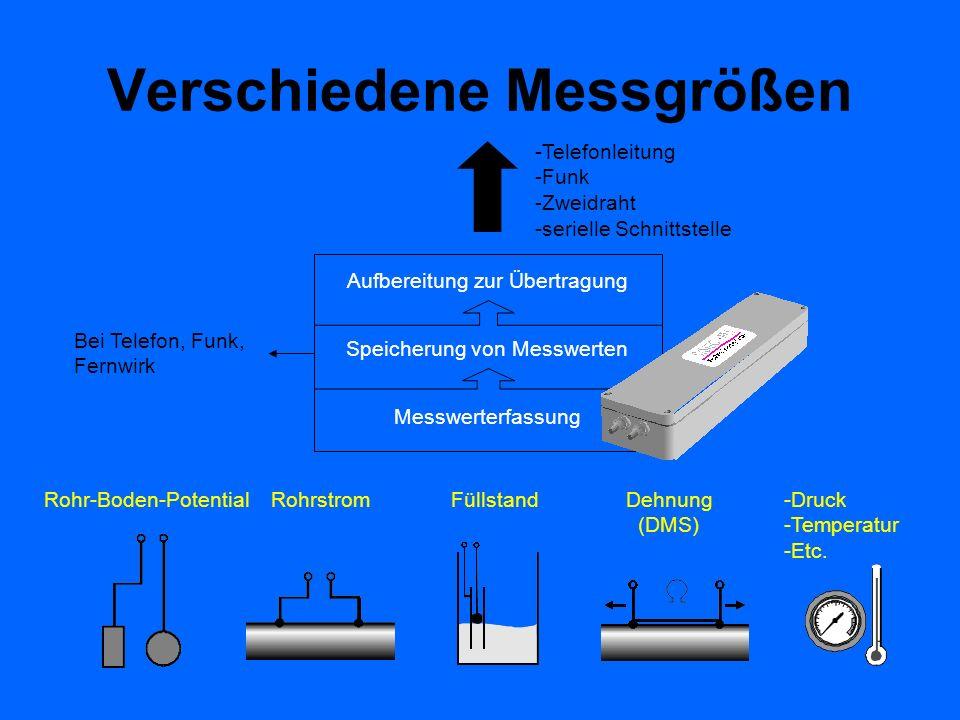 Verschiedene Messgrößen Rohr-Boden-PotentialRohrstromFüllstandDehnung (DMS) -Druck -Temperatur -Etc. Messwerterfassung Speicherung von Messwerten Aufb