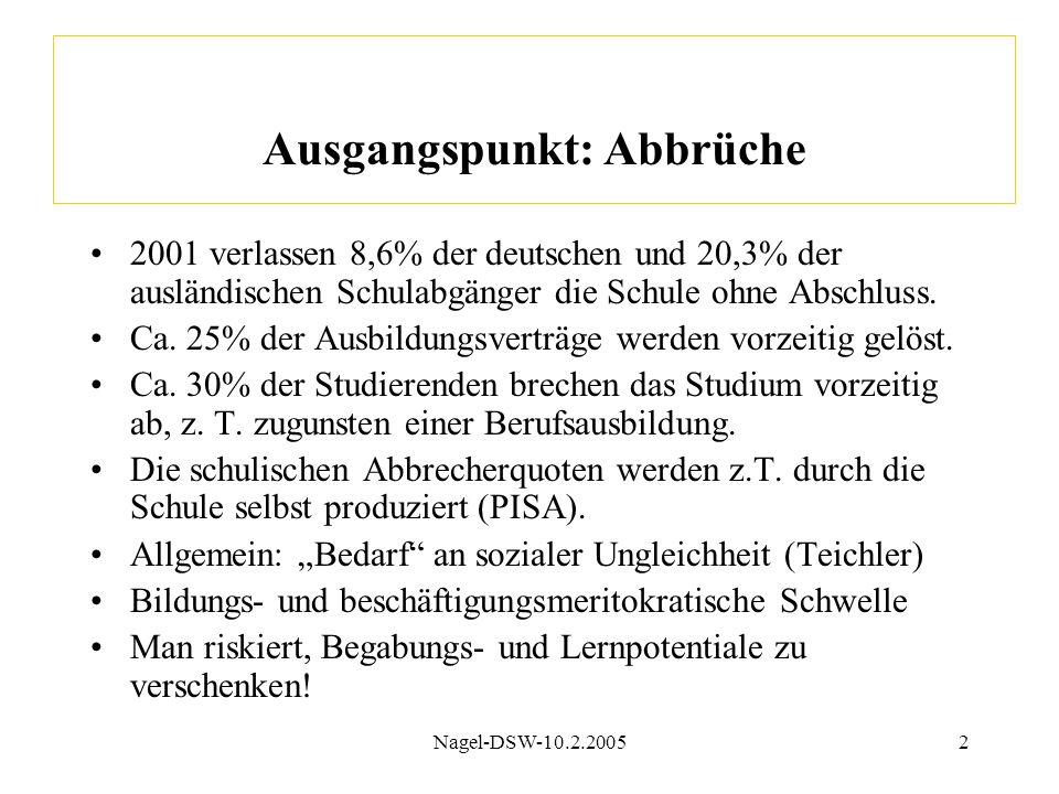 Nagel-DSW-10.2.20052 Ausgangspunkt: Abbrüche 2001 verlassen 8,6% der deutschen und 20,3% der ausländischen Schulabgänger die Schule ohne Abschluss. Ca