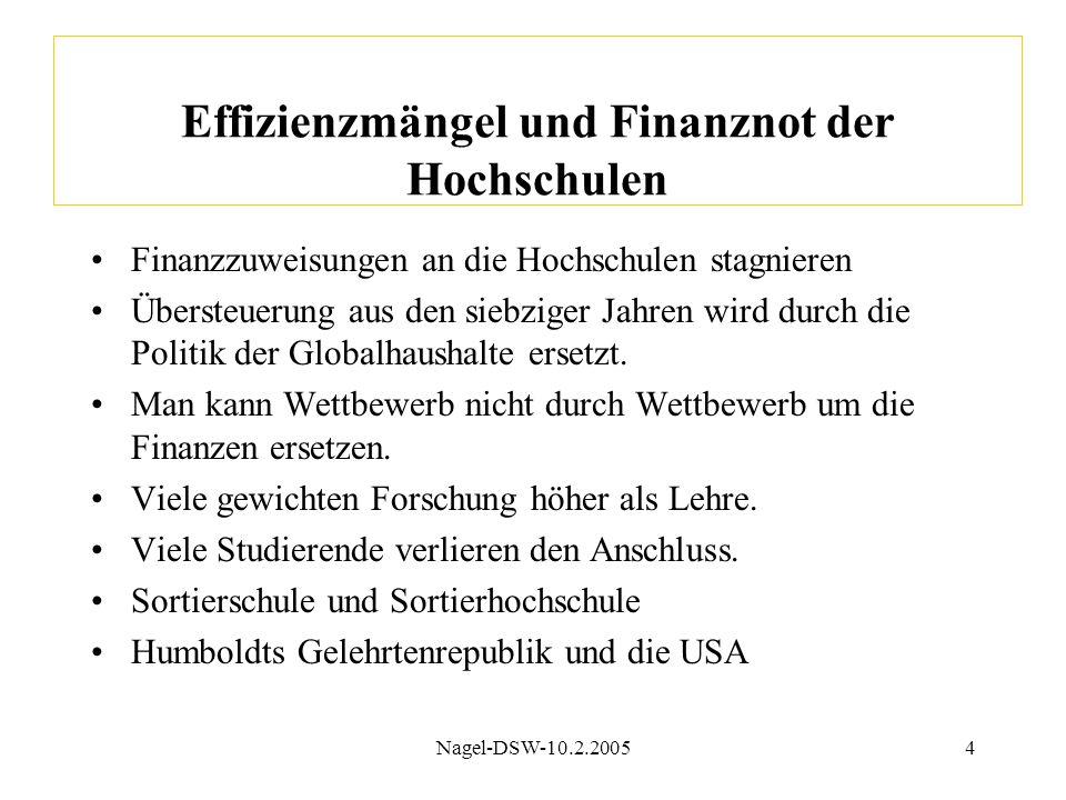 Nagel-DSW-10.2.20054 Effizienzmängel und Finanznot der Hochschulen Finanzzuweisungen an die Hochschulen stagnieren Übersteuerung aus den siebziger Jahren wird durch die Politik der Globalhaushalte ersetzt.