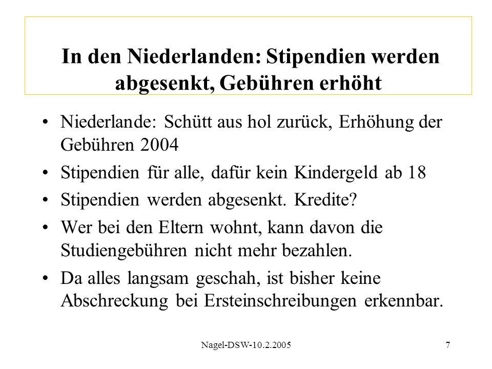 Nagel-DSW-10.2.20057 In den Niederlanden: Stipendien werden abgesenkt, Gebühren erhöht Niederlande: Schütt aus hol zurück, Erhöhung der Gebühren 2004 Stipendien für alle, dafür kein Kindergeld ab 18 Stipendien werden abgesenkt.